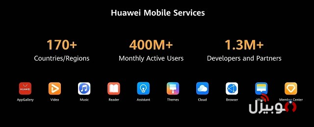 Huawei Mobile Servies
